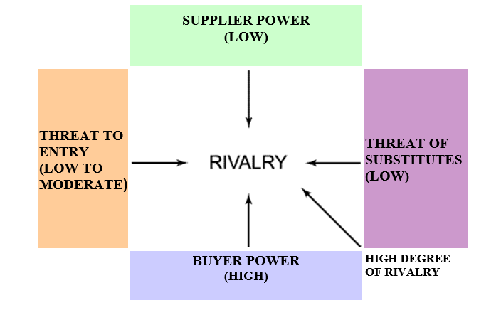 Fedex Corporation Business Strategy Analysis
