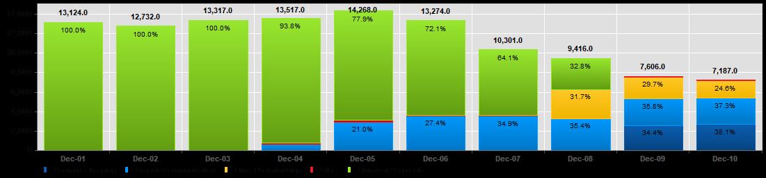 Kodak Company Case Study Analysis
