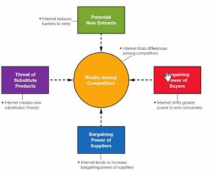 Shouldice Hospital Strategic Management Analysis