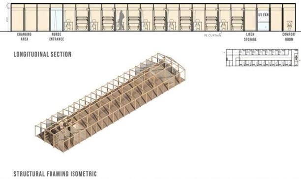 Frame Structure of Shelter