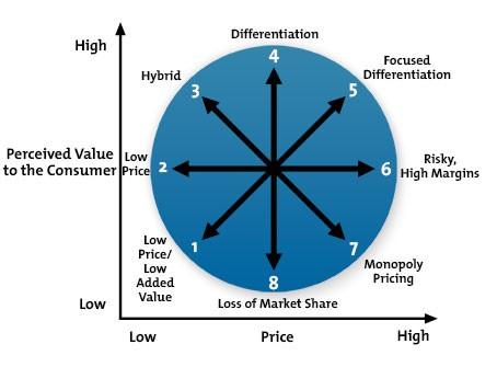 Tesco Strategic Marketing Case Study Analysis