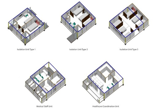 Necessity and Requirement of Low Cost Economical and Rapid Housing Facility During COVID Pandemic